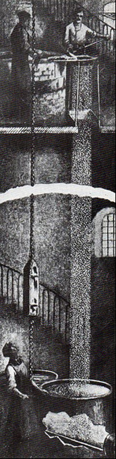 old drawing of shot tower